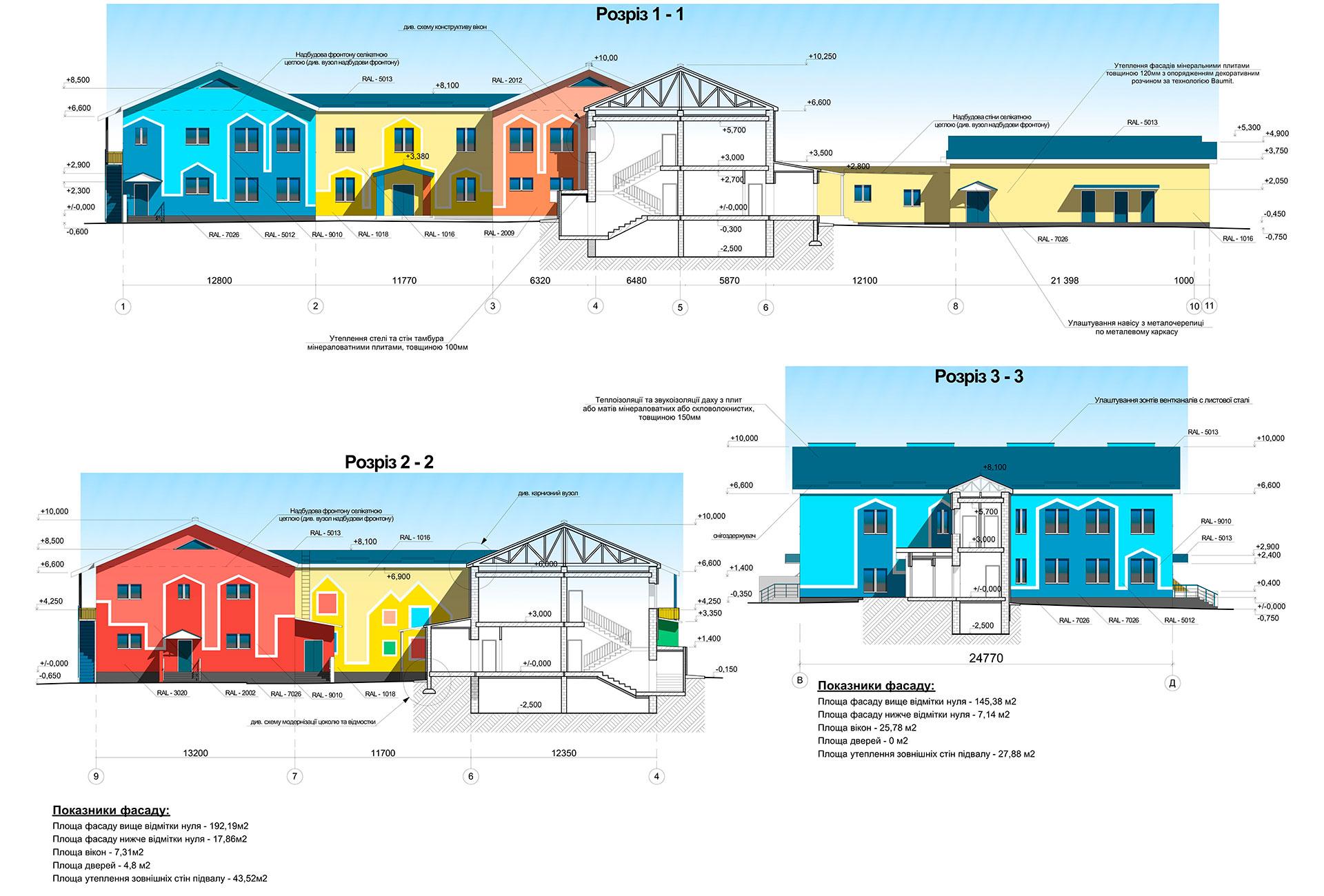 Дом ребенка (г. Краматорск) - Строительная компания «Riola»