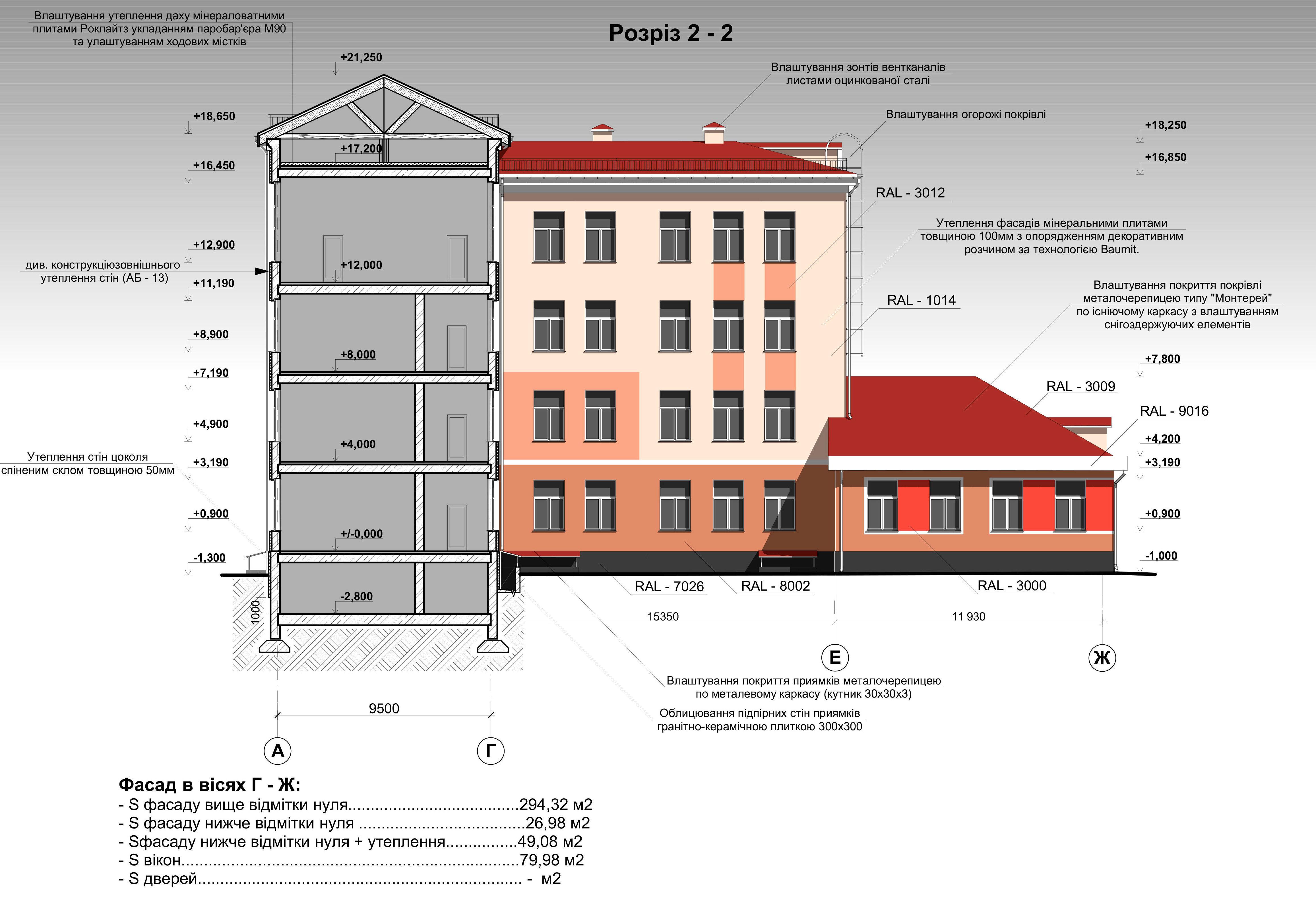 зовательная школа N 32 (г. Краматорск) - Строительная компания «Riola»