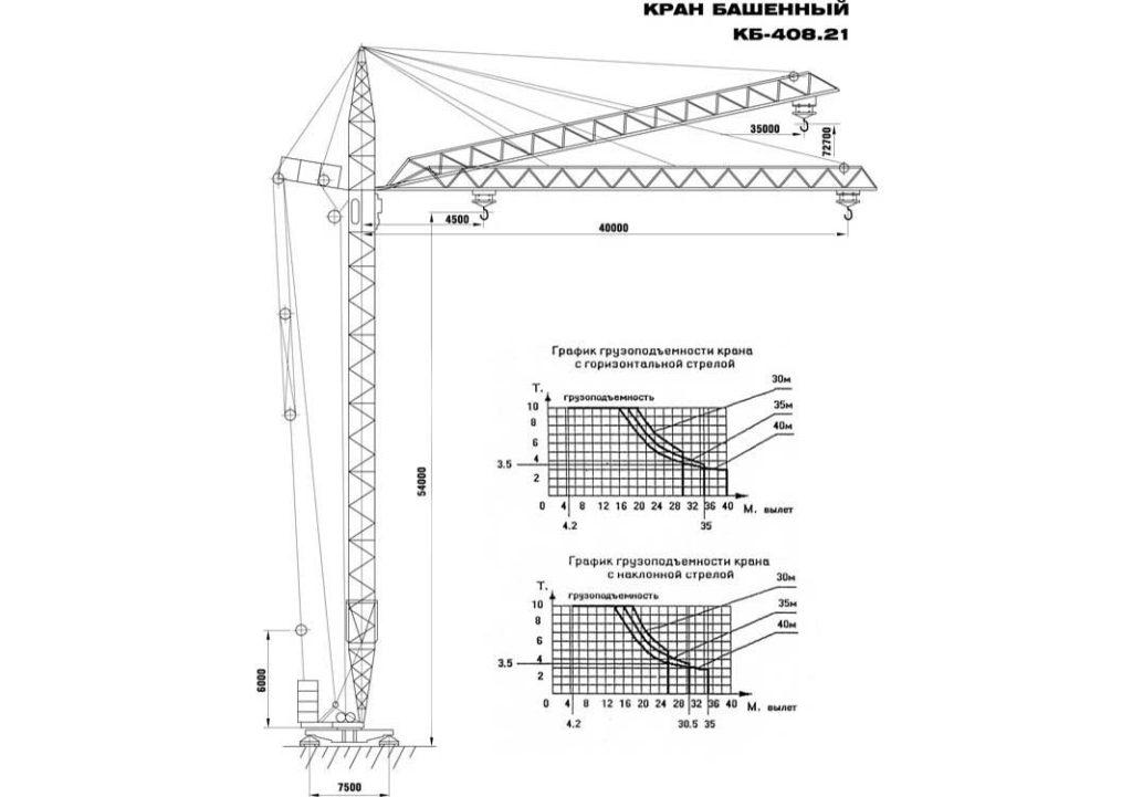 Аренда башенных кранов от компании ООО «Риола-Модуль ЛТД»